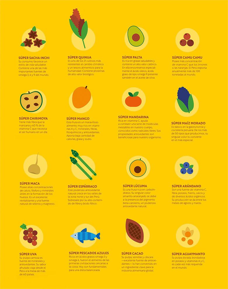 秘鲁超级食品品牌6.jpg